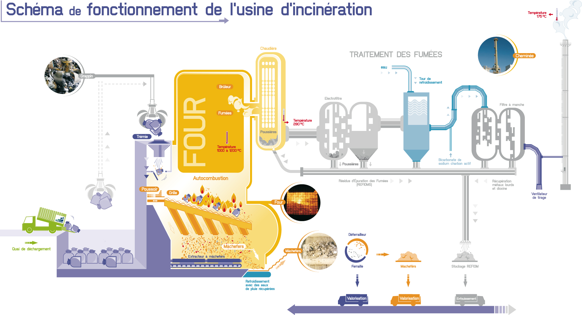 pro incineration Incinerator definition, a furnace or apparatus for burning trash, garbage, etc, to ashes see more.